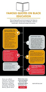 Education_Black-Quotes_Infographic-thumbnail